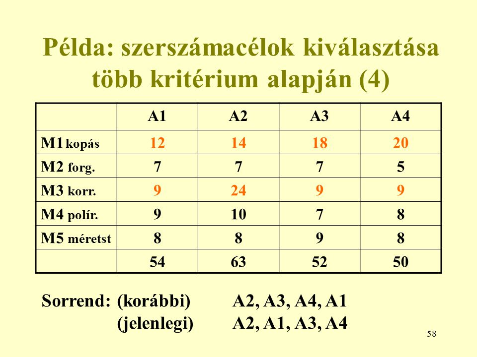 Példa: szerszámacélok kiválasztása több kritérium alapján (4)