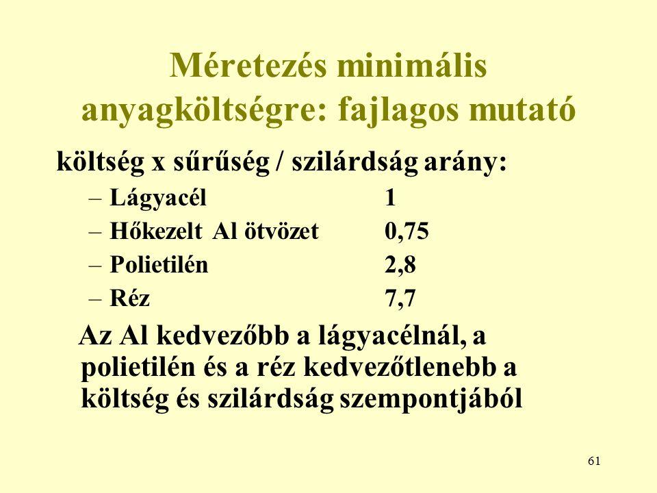 Méretezés minimális anyagköltségre: fajlagos mutató