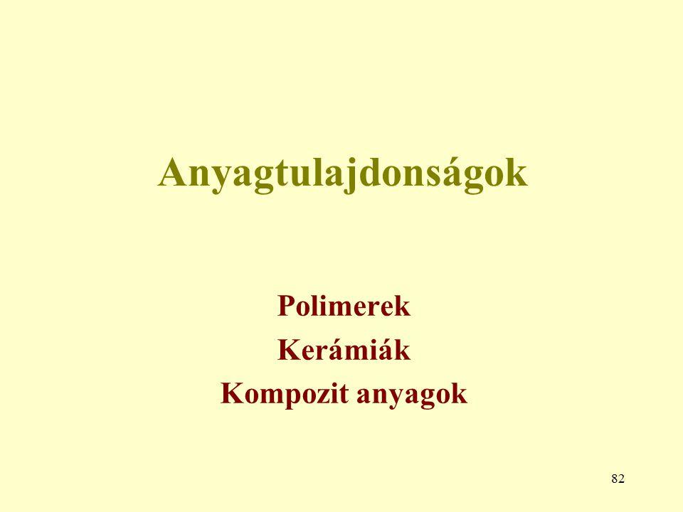 Polimerek Kerámiák Kompozit anyagok