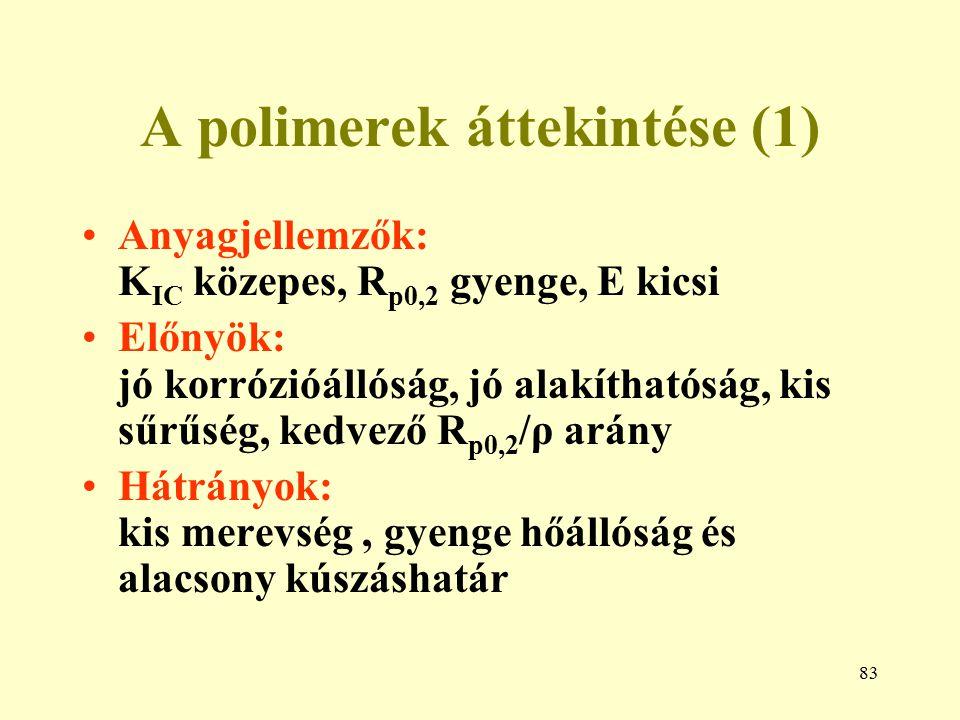 A polimerek áttekintése (1)