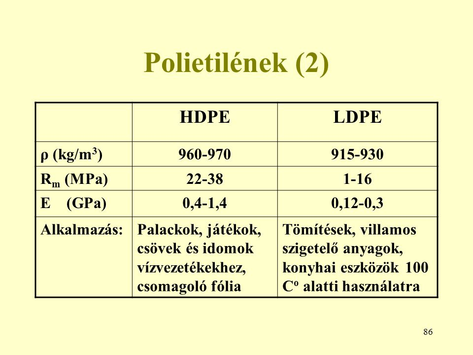 Polietilének (2) HDPE LDPE ρ (kg/m3) 960-970 915-930 Rm (MPa) 22-38