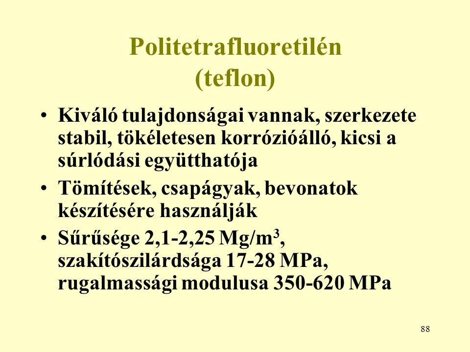 Politetrafluoretilén (teflon)