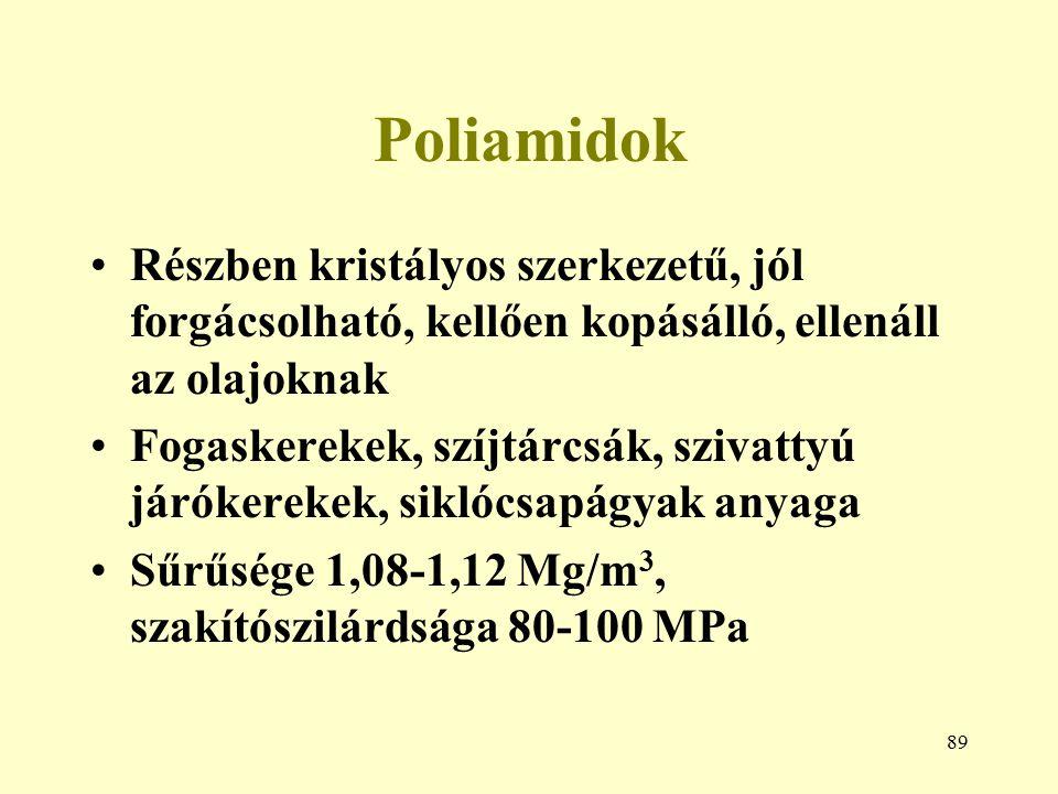 Poliamidok Részben kristályos szerkezetű, jól forgácsolható, kellően kopásálló, ellenáll az olajoknak.