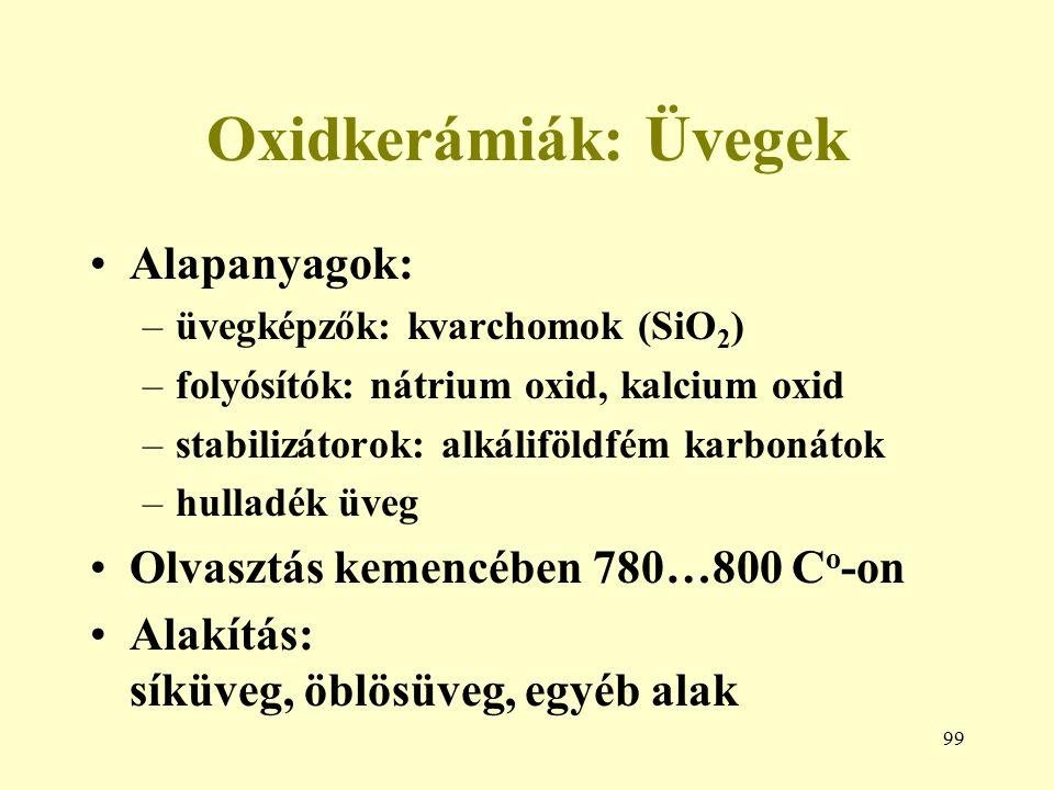 Oxidkerámiák: Üvegek Alapanyagok: Olvasztás kemencében 780…800 Co-on