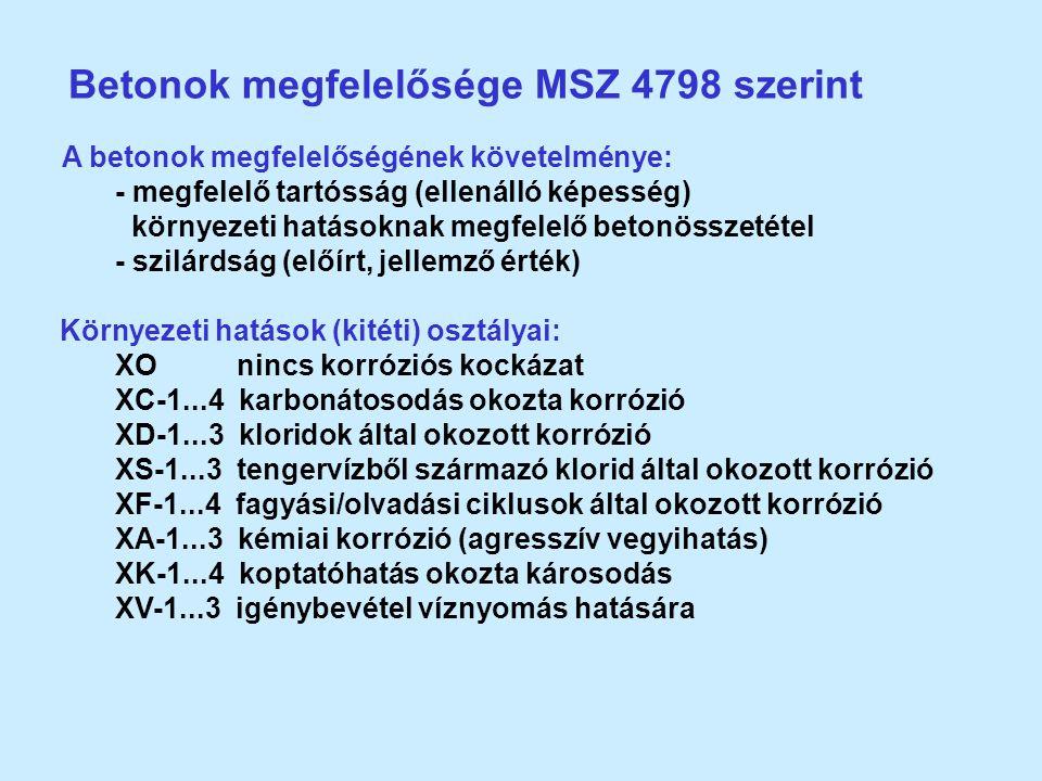 Betonok megfelelősége MSZ 4798 szerint
