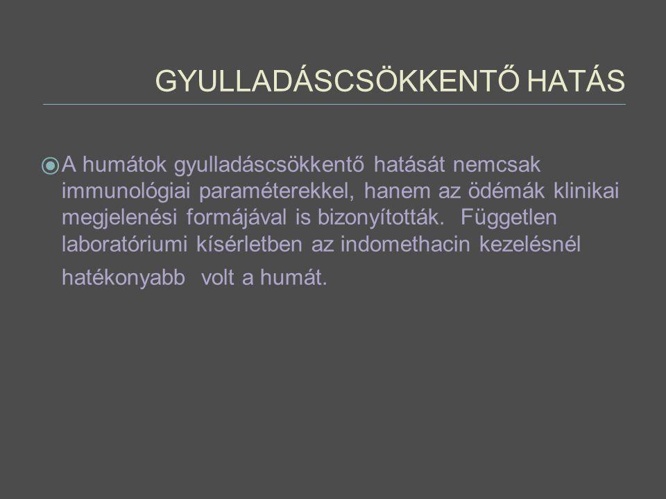 GYULLADÁSCSÖKKENTŐ HATÁS