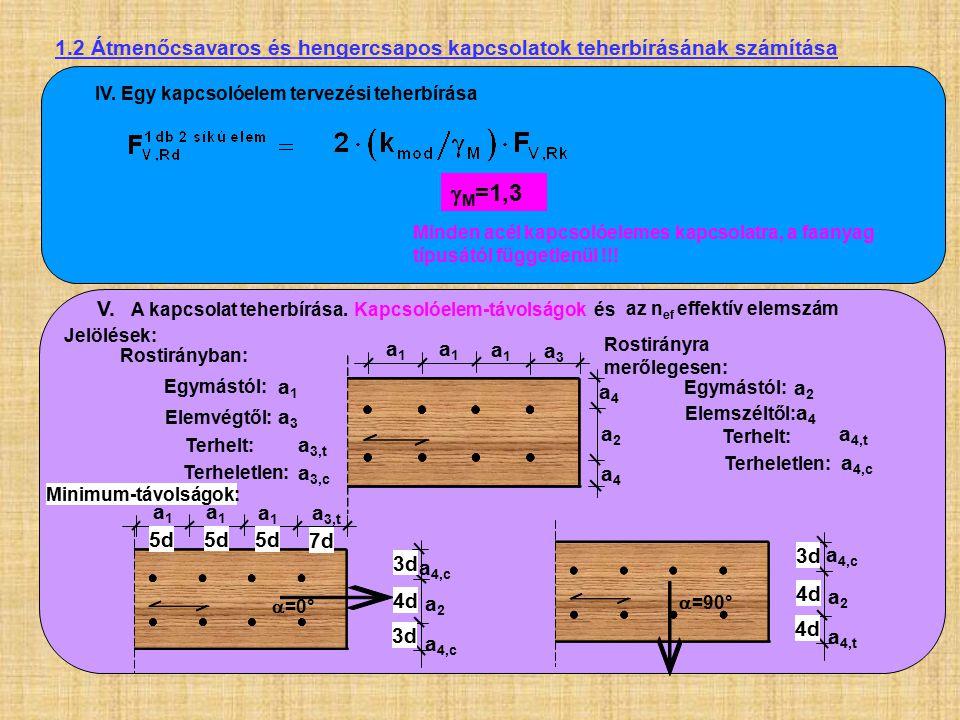1.2 Átmenőcsavaros és hengercsapos kapcsolatok teherbírásának számítása