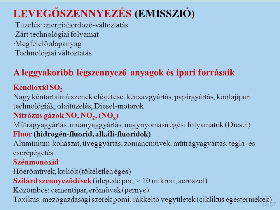 LEVEGŐSZENNYEZÉS (EMISSZIÓ)