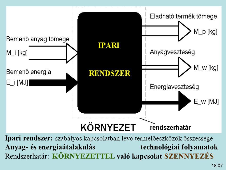 Ipari rendszer: szabályos kapcsolatban lévő termelőeszközök összessége