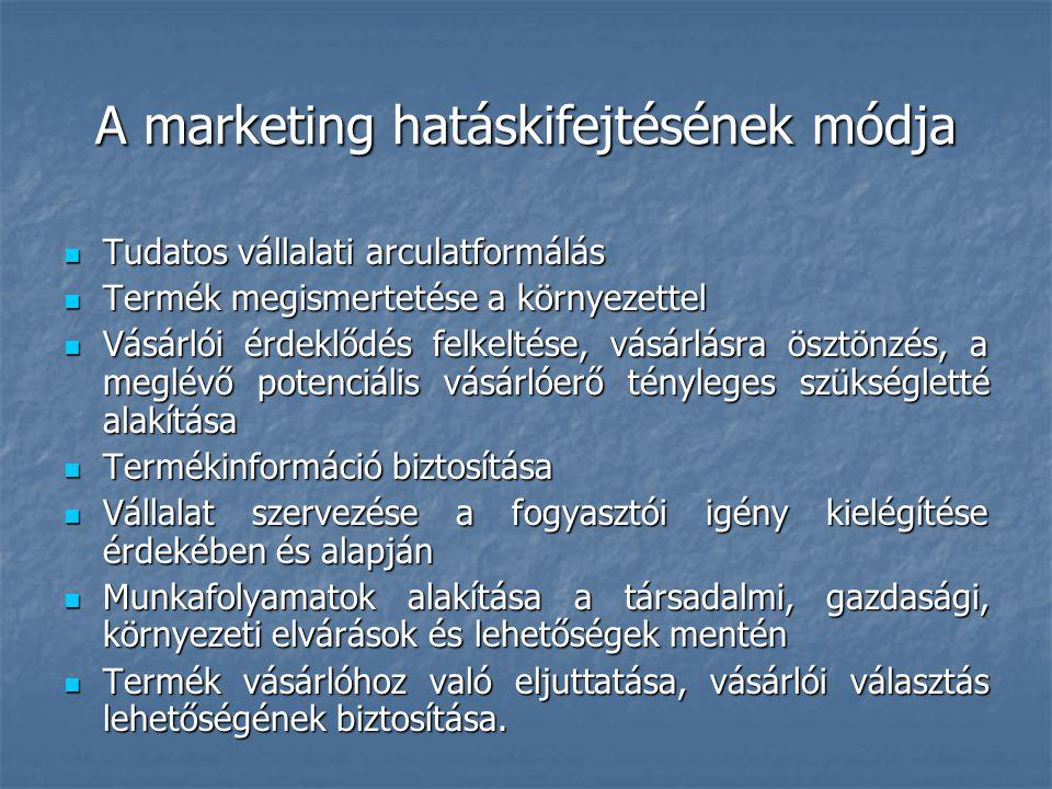 A marketing hatáskifejtésének módja