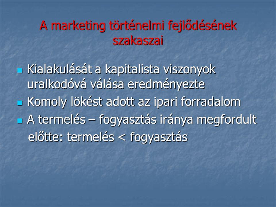 A marketing történelmi fejlődésének szakaszai