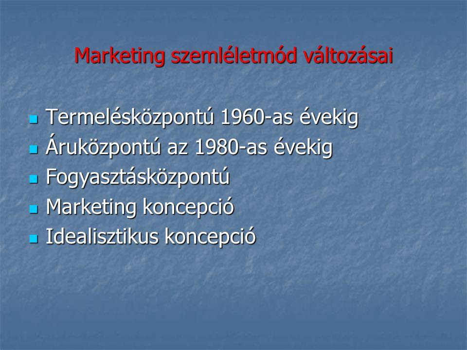 Marketing szemléletmód változásai