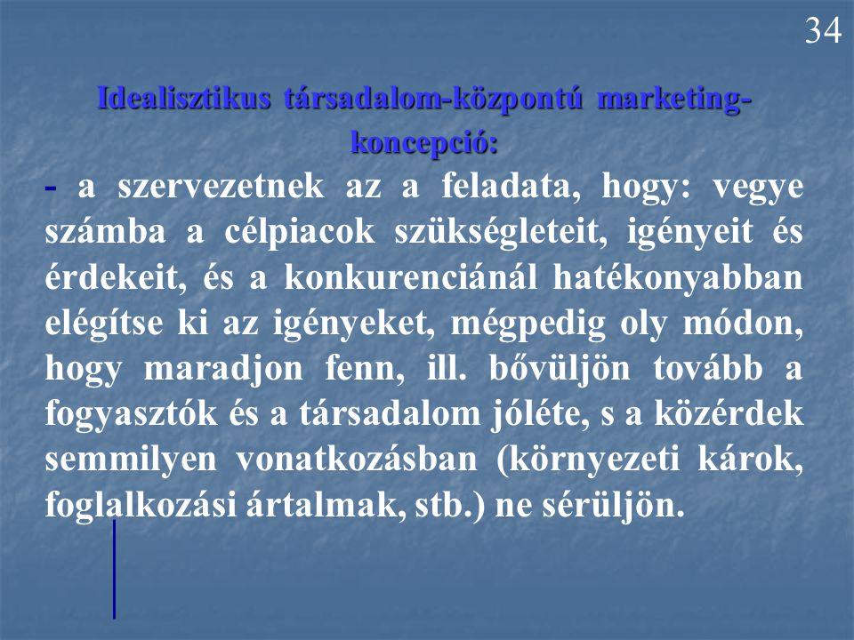 Idealisztikus társadalom-központú marketing-koncepció: