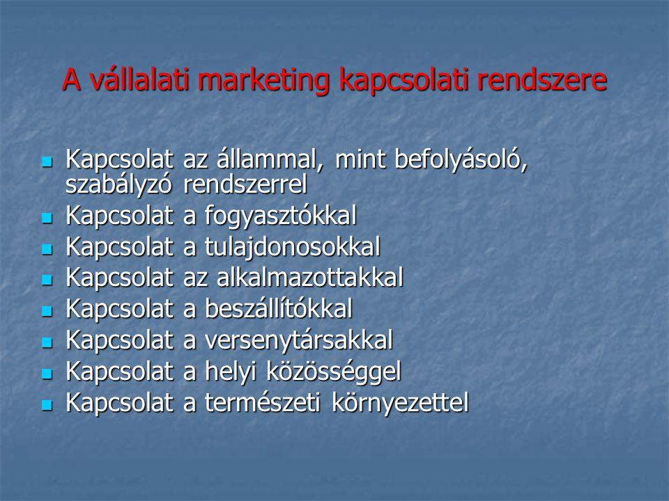 A vállalati marketing kapcsolati rendszere