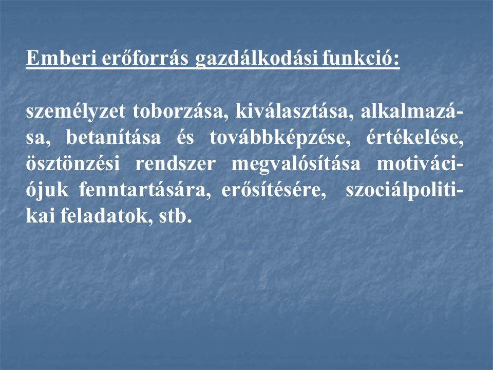 Emberi erőforrás gazdálkodási funkció:
