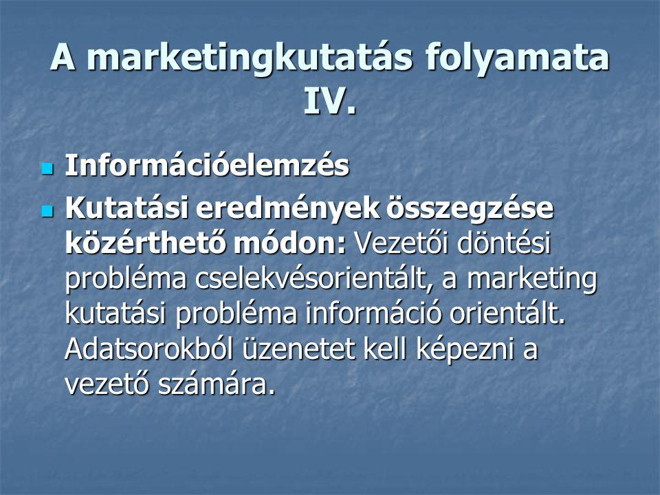 A marketingkutatás folyamata IV.