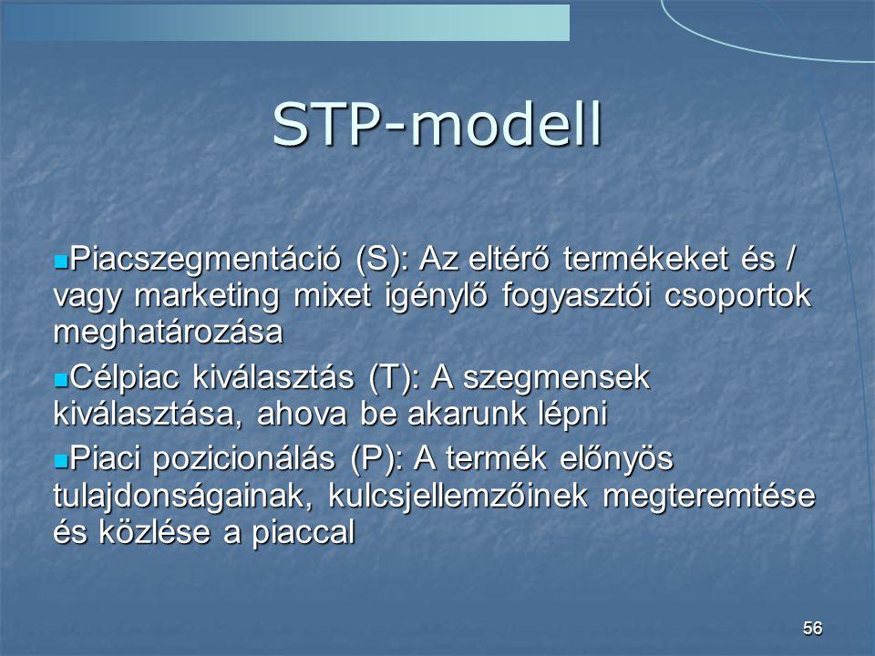 STP-modell Piacszegmentáció (S): Az eltérő termékeket és / vagy marketing mixet igénylő fogyasztói csoportok meghatározása.