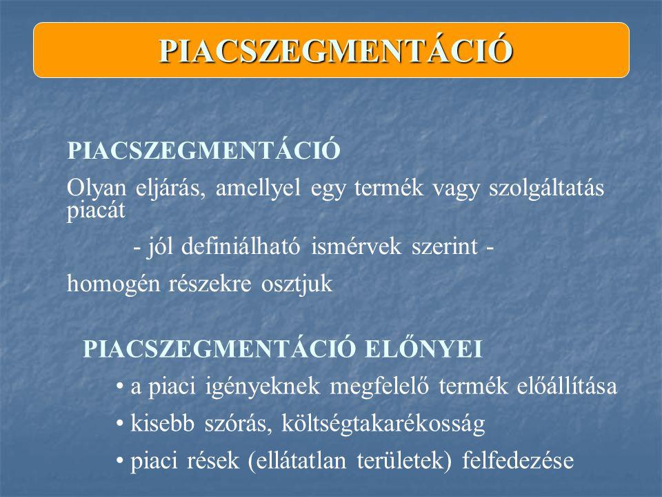 PIACSZEGMENTÁCIÓ PIACSZEGMENTÁCIÓ