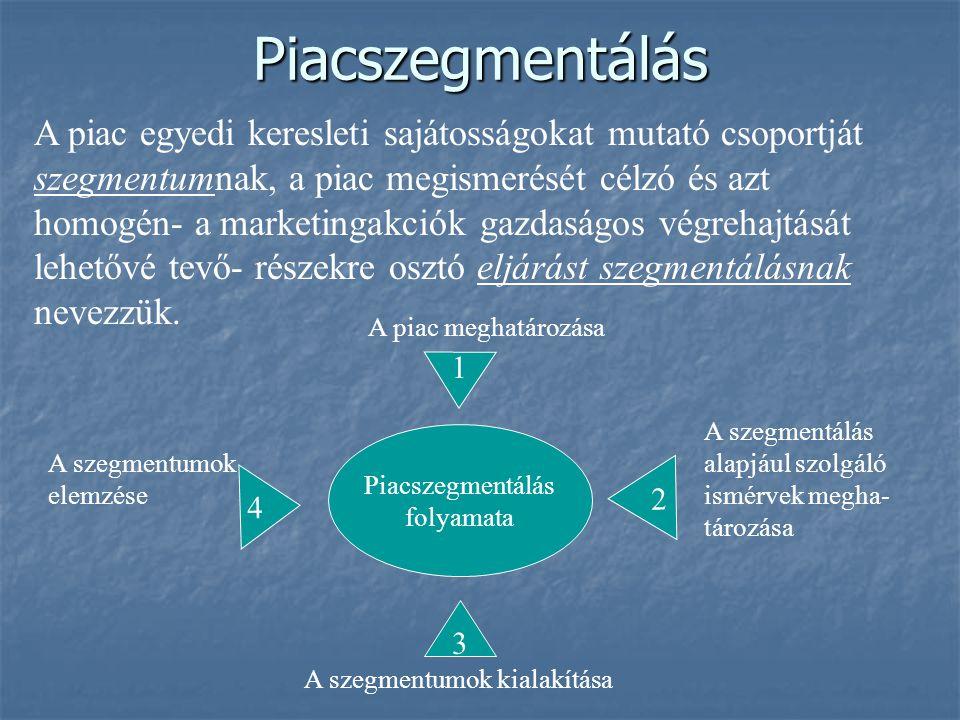 Piacszegmentálás A piac egyedi keresleti sajátosságokat mutató csoportját. szegmentumnak, a piac megismerését célzó és azt.