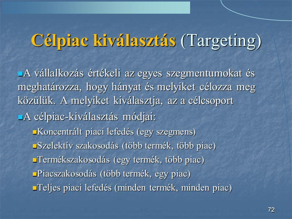 Célpiac kiválasztás (Targeting)