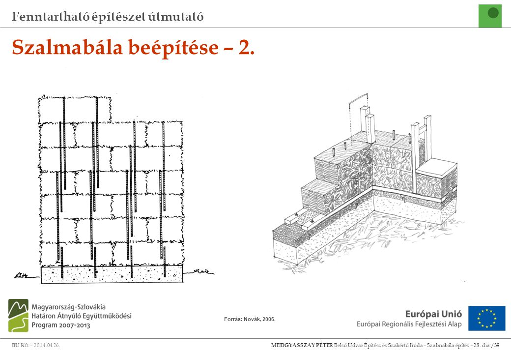 Szalmabála beépítése – 2.