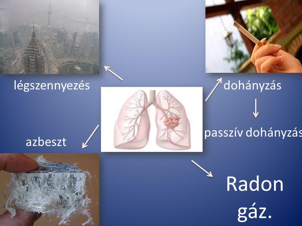 légszennyezés dohányzás passzív dohányzás azbeszt Radon gáz.