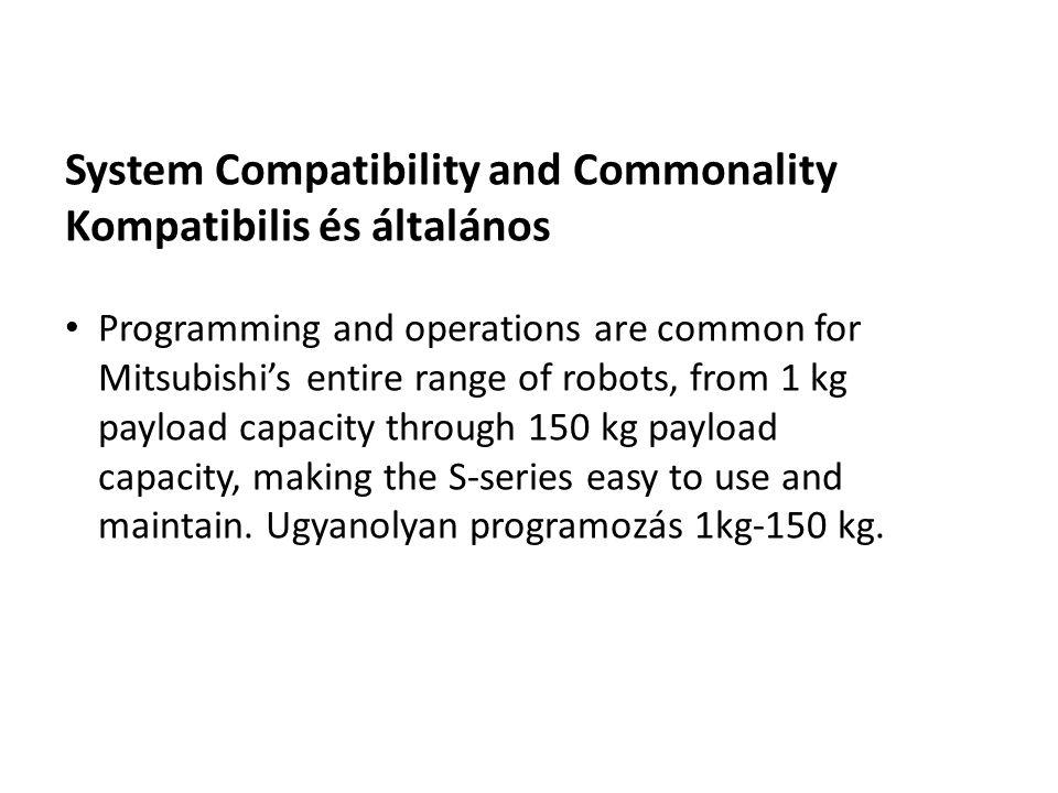 System Compatibility and Commonality Kompatibilis és általános