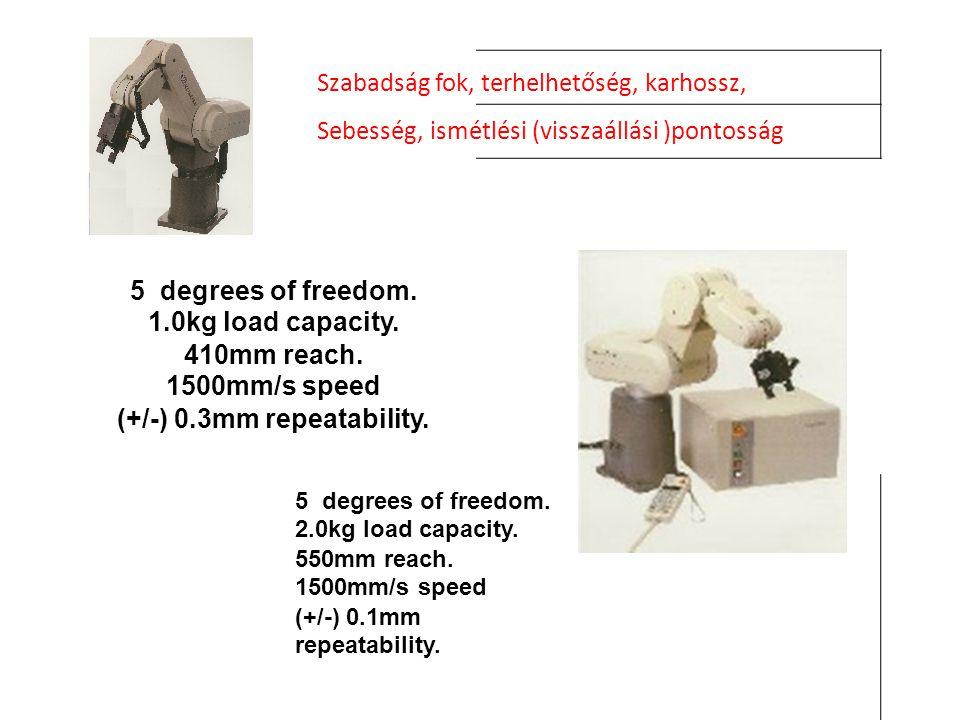 Szabadság fok, terhelhetőség, karhossz,