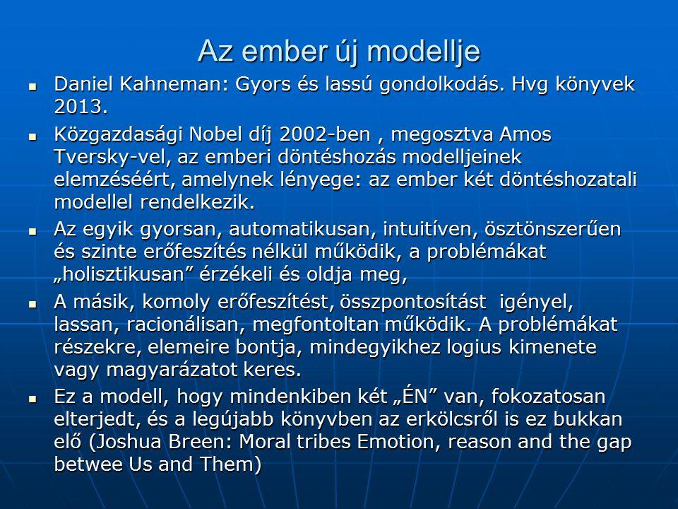 Az ember új modellje Daniel Kahneman: Gyors és lassú gondolkodás. Hvg könyvek 2013.