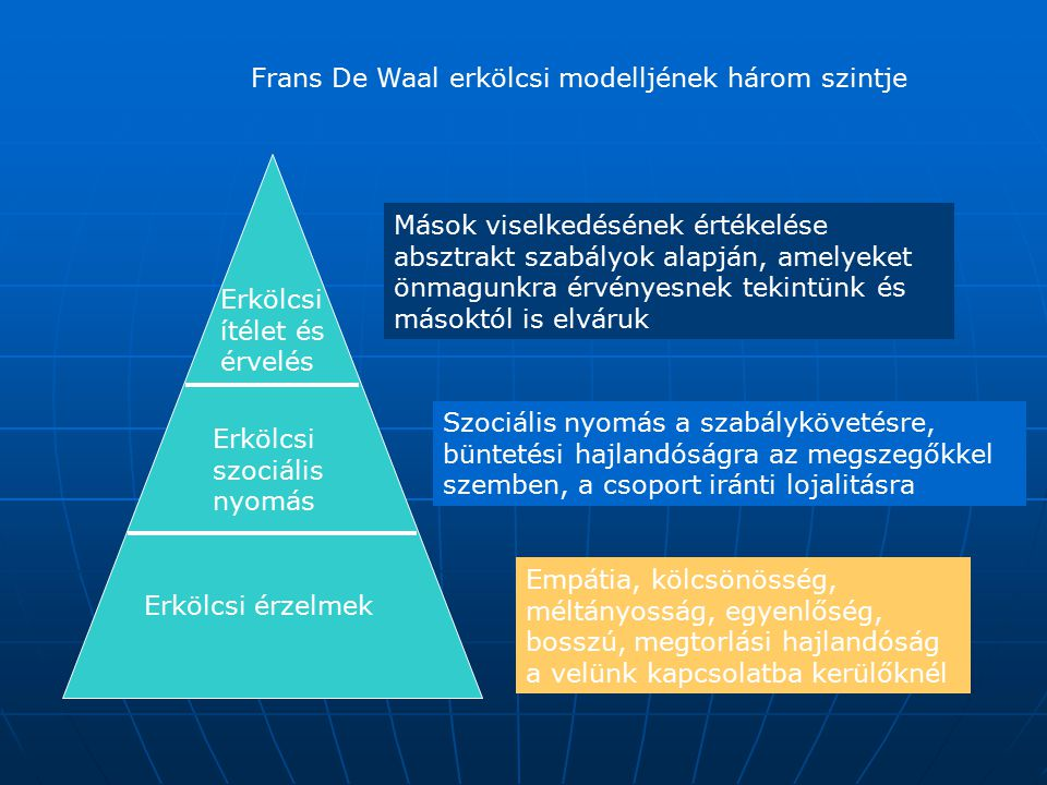 Frans De Waal erkölcsi modelljének három szintje