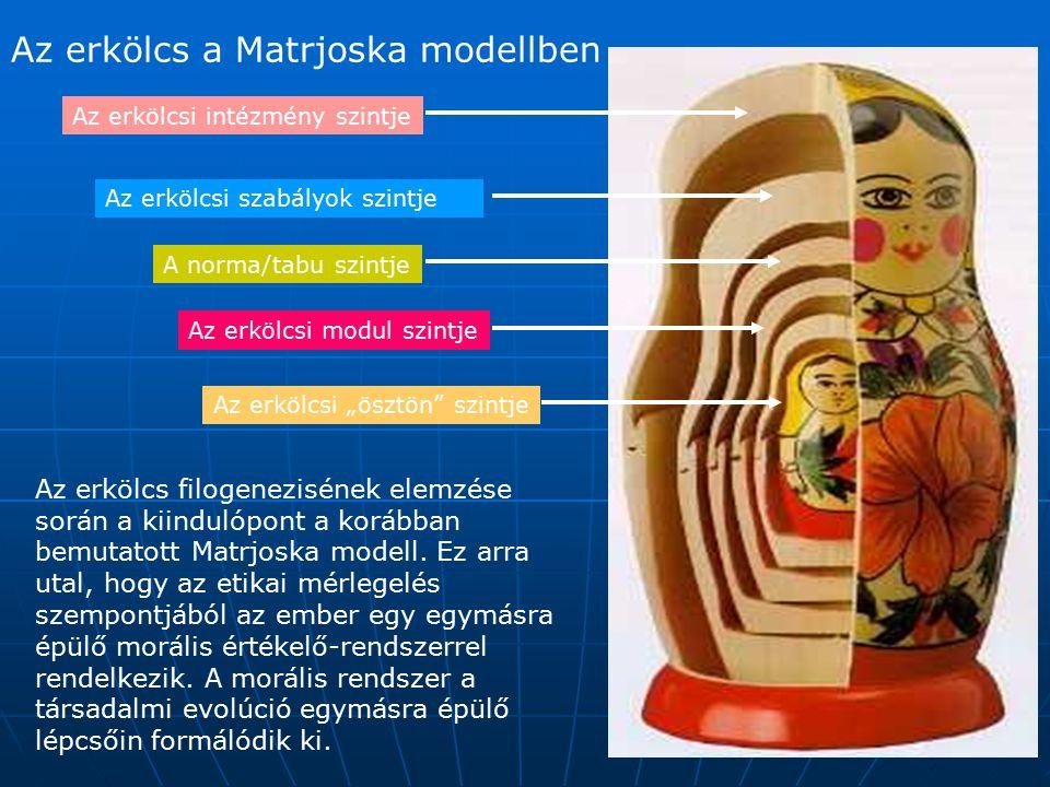 Az erkölcs a Matrjoska modellben