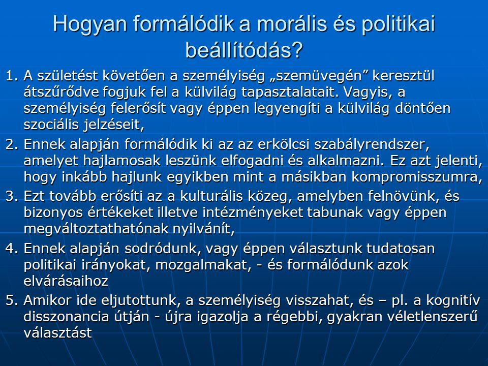 Hogyan formálódik a morális és politikai beállítódás