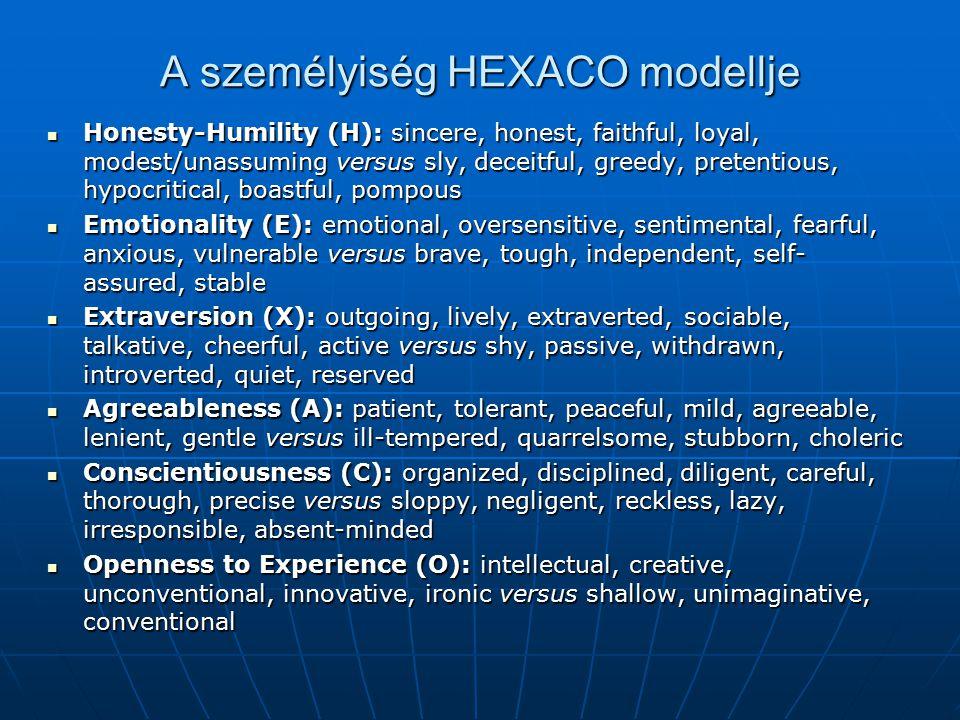 A személyiség HEXACO modellje