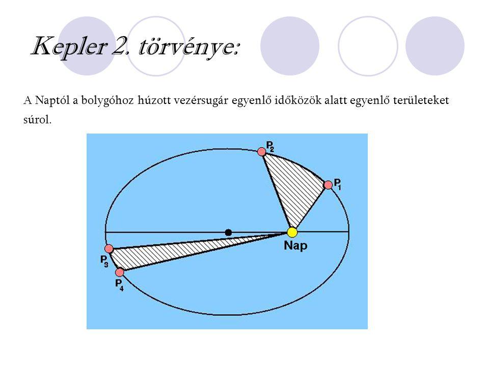 Kepler 2.