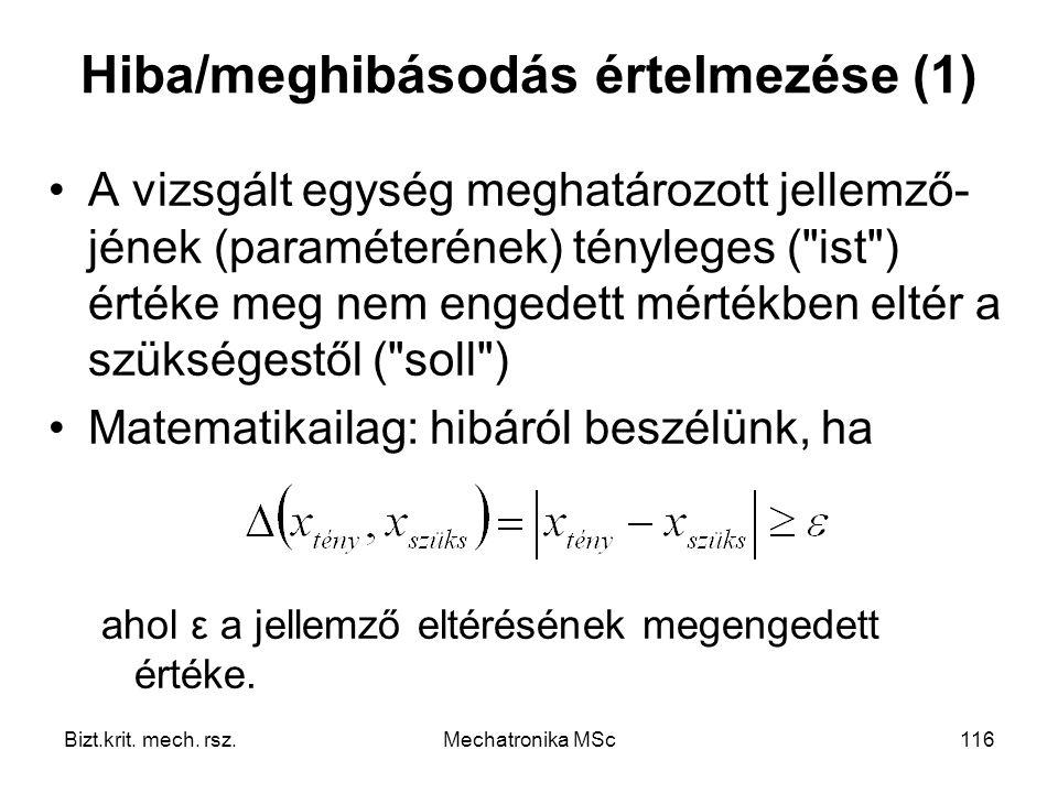 Hiba/meghibásodás értelmezése (1)