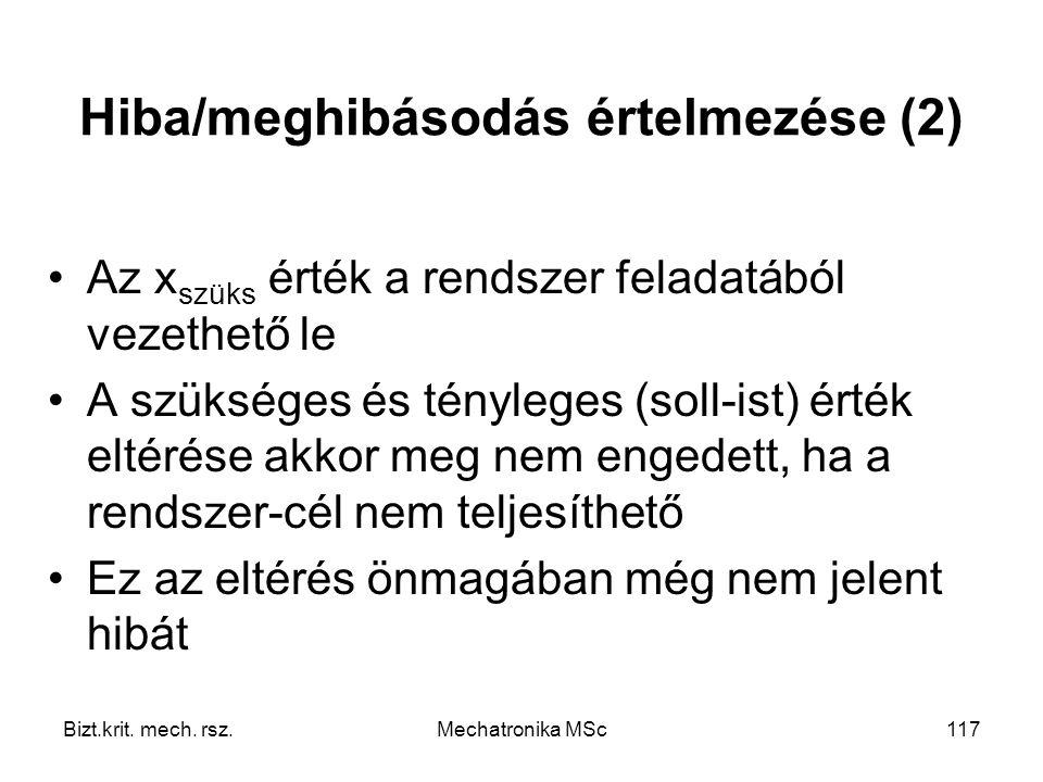 Hiba/meghibásodás értelmezése (2)