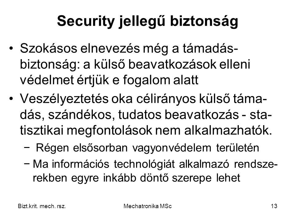 Security jellegű biztonság