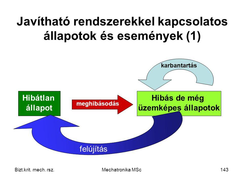 Javítható rendszerekkel kapcsolatos állapotok és események (1)