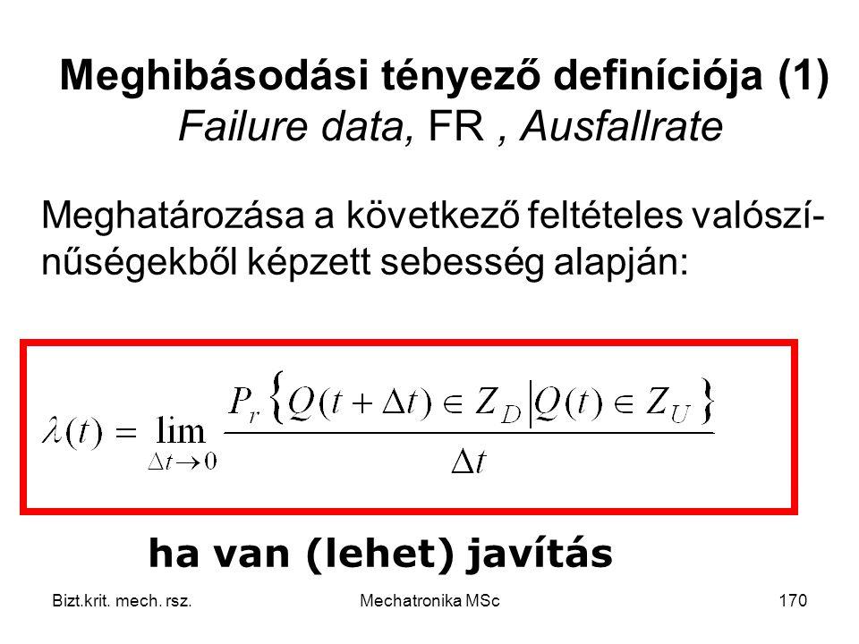 Meghibásodási tényező definíciója (1) Failure data, FR , Ausfallrate