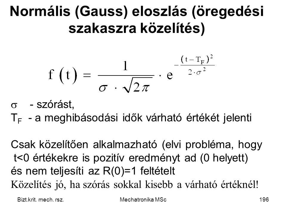 Normális (Gauss) eloszlás (öregedési szakaszra közelítés)