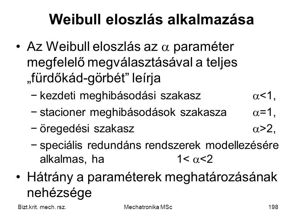 Weibull eloszlás alkalmazása