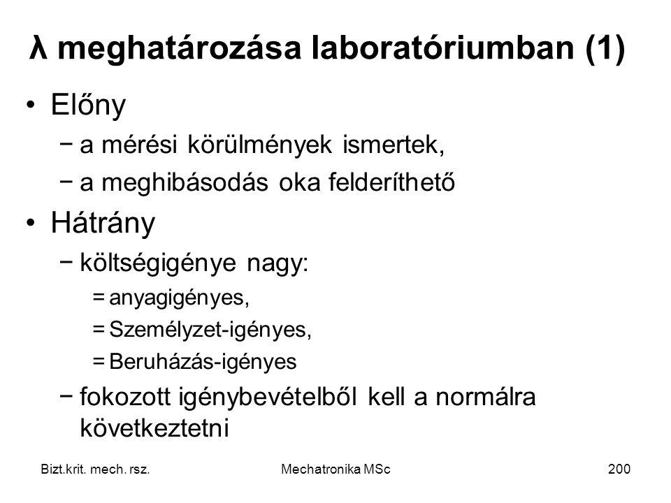 λ meghatározása laboratóriumban (1)
