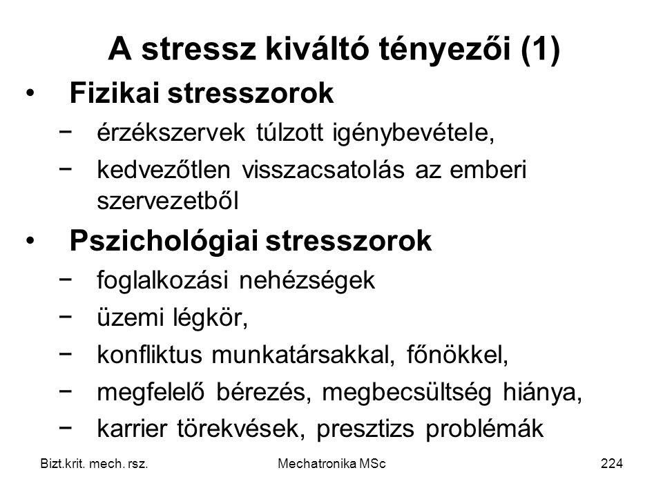 A stressz kiváltó tényezői (1)