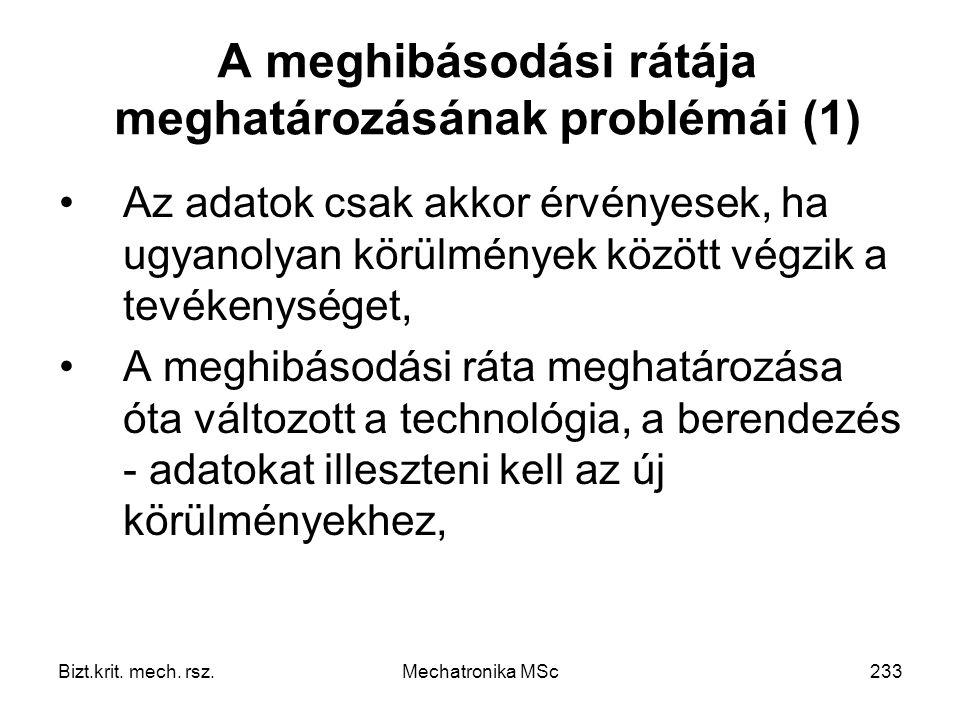 A meghibásodási rátája meghatározásának problémái (1)