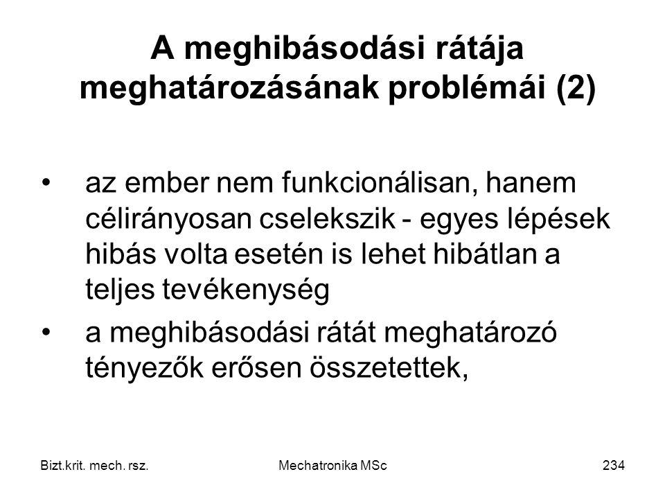 A meghibásodási rátája meghatározásának problémái (2)