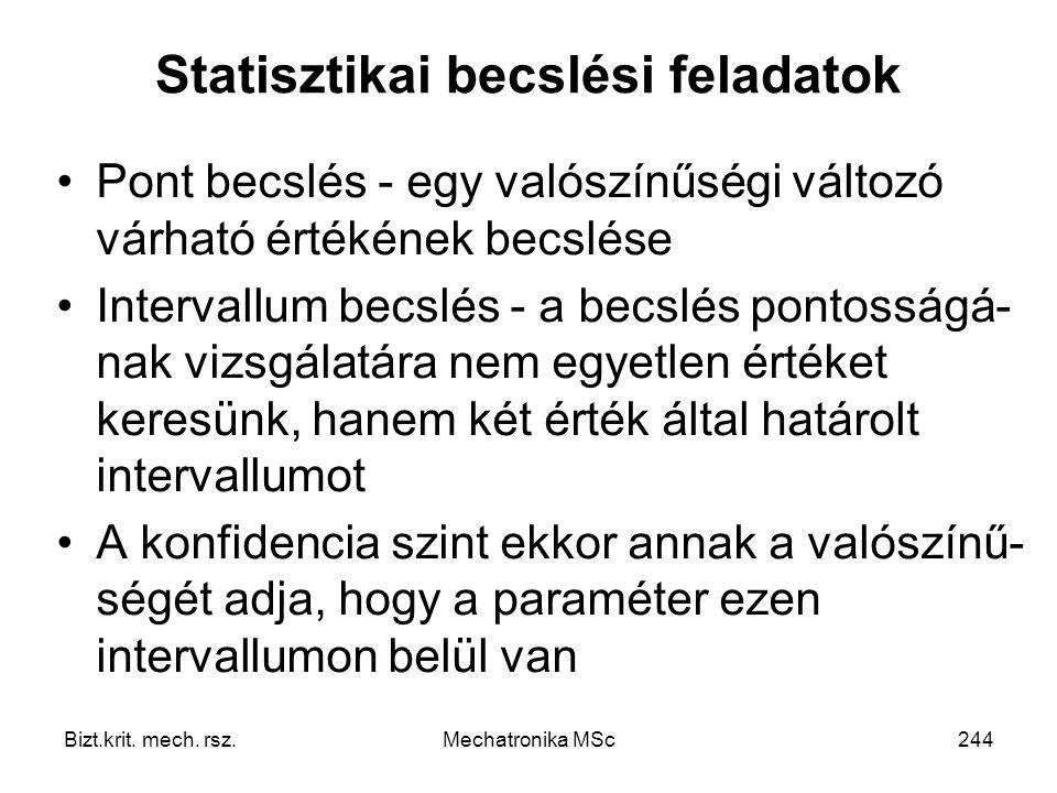 Statisztikai becslési feladatok