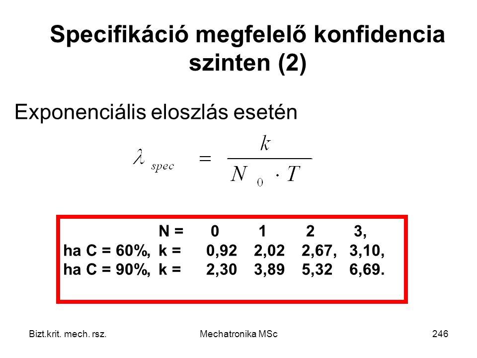 Specifikáció megfelelő konfidencia szinten (2)