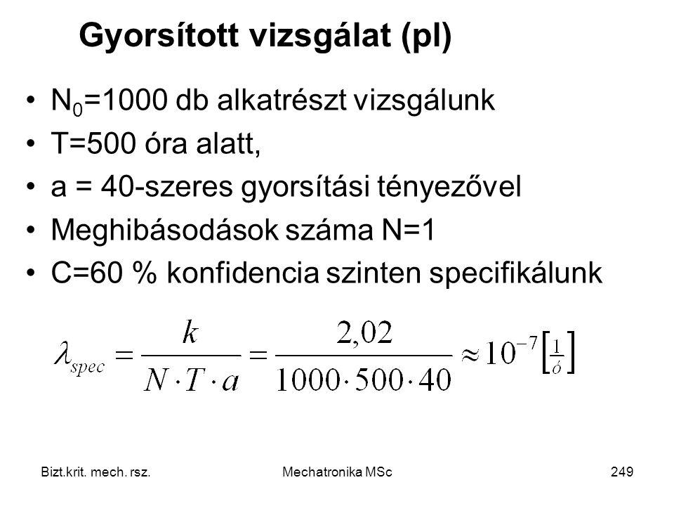 Gyorsított vizsgálat (pl)