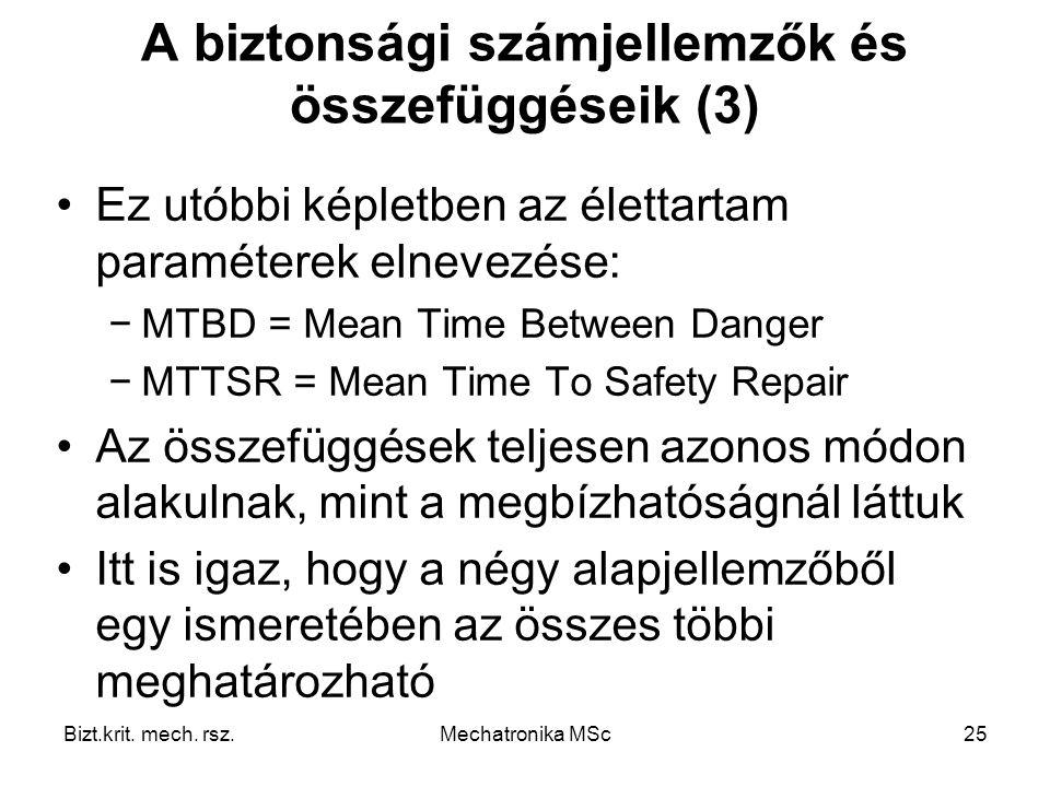 A biztonsági számjellemzők és összefüggéseik (3)