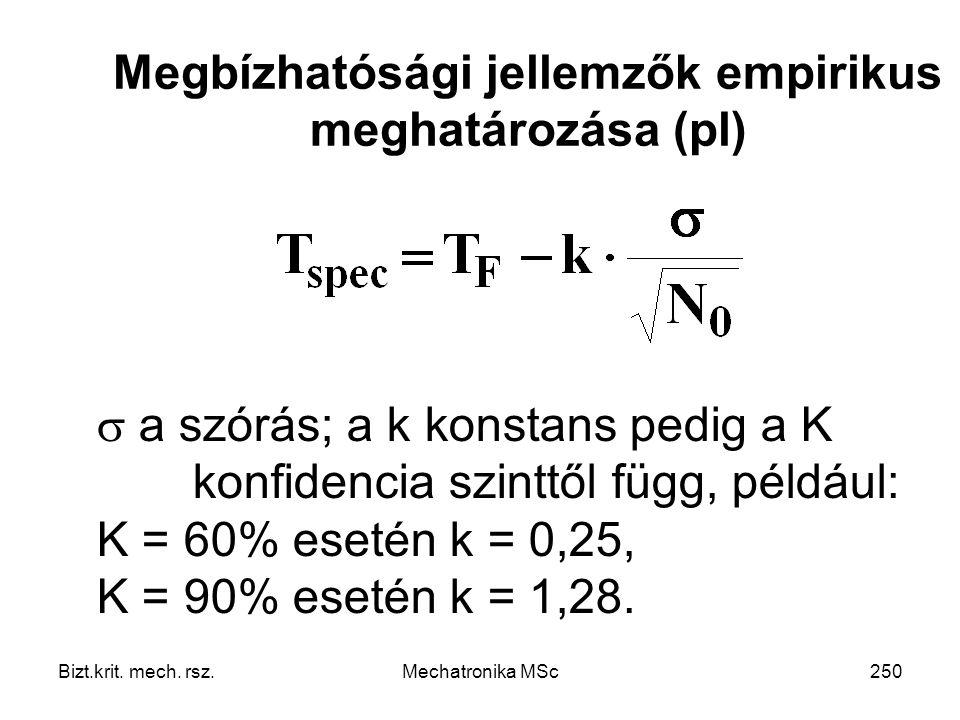 Megbízhatósági jellemzők empirikus meghatározása (pl)